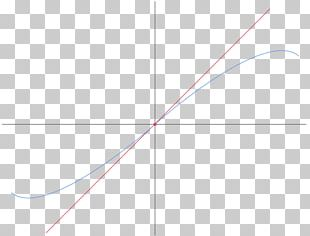 Plane Curve Inflection Point Tangent PNG
