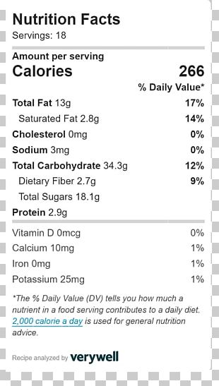 Nutrition Facts Label Food Ingredient Ketogenic Diet PNG