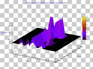 Diagram Pie Chart Ollolai AnyChart PNG