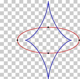 Plane Curve Evolute Curvature Four-vertex Theorem PNG