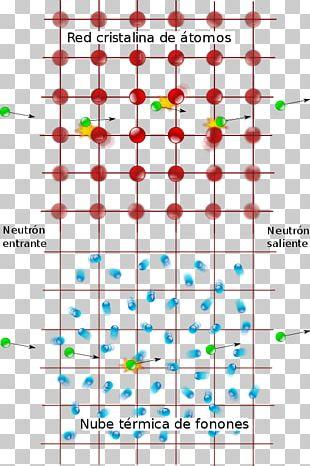Quantum Mechanics Quantum Field Theory Physics Particle PNG