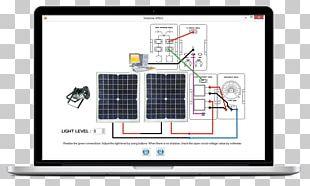 Electronics Computer Software Renewable Energy Communication Multimedia PNG