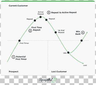 Market Segmentation Business Diagram Sales PNG