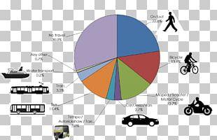 India Mode Of Transport Public Transport Intelligent Transportation System PNG