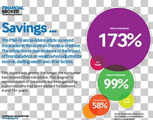 Saving Investment Money Finance Bank PNG