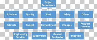 Organization Building Information Modeling Project Management Information System PNG