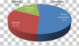 Energy Consumption Industry Electricity PNG