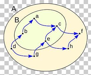 Circle Point Angle Art PNG