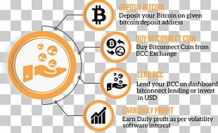 Bitconnect Bitcoin Cryptocurrency Exchange Trade PNG
