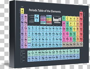 Canvas Print Periodic Table Art Chemical Element PNG
