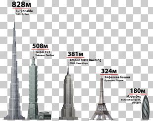 Burj Khalifa Jeddah Tower Empire State Building Dubai City Tower PNG