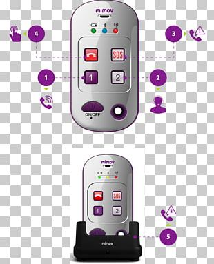 Feature Phone Mobile Phones Mobile Phone Accessories Global Positioning System Handheld Devices PNG