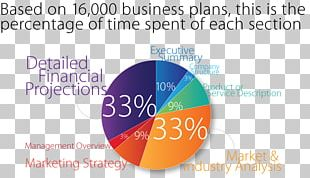 Business Plan Consultant Strategic Planning PNG
