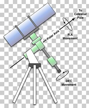 Equatorial Mount Telescope Mount Diagram Celestial Equator PNG