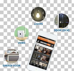 Home Automation Kits Security System PNG