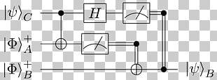 Quantum Entanglement Quantum Mechanics Rewriting Algorithm Particle PNG