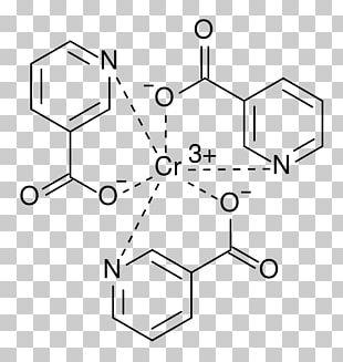 Chromium(III) Picolinate Dietary Supplement Chemical Compound Hexavalent Chromium PNG