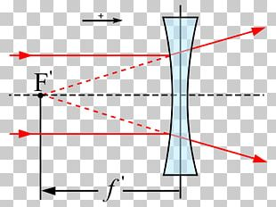 Light Lens Focal Length Focus PNG