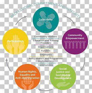 Organization Community Service Logo Ireland PNG