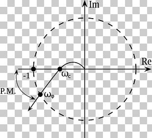 Circle Drawing Point Angle White PNG