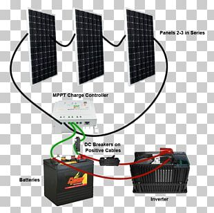 Battery Charge Controllers Power Inverters Maximum Power Point Tracking Wiring Diagram Solar Panels PNG