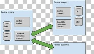 Block Diagram Database Schema Multimedia Database PNG