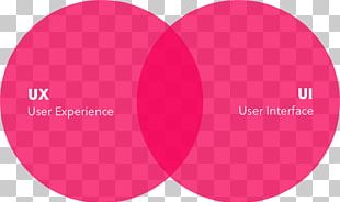 User Interface Design User Experience PNG