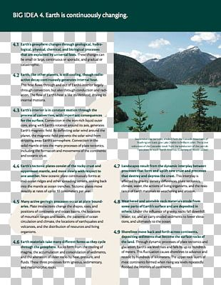 Water Resources Earth Science Earth Science PNG