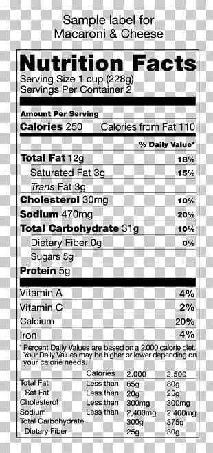 Nutrition Facts Label Food Protein Eating PNG