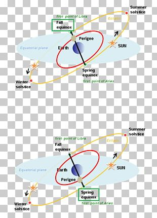 Product Point Line Angle Water Resources PNG