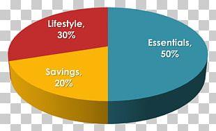 Moneydance Finance Budget Brand PNG, Clipart, Area, Bank, Brand