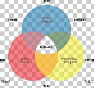 Assessment For Learning Educational Assessment Student Teacher Collaboration PNG