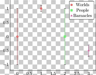 MATLAB Plot Function Simulink Error Bar PNG, Clipart, Angle