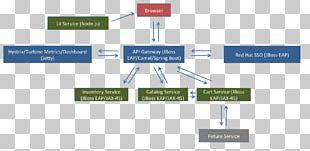 Enterprise Integration Patterns Apache Camel Spring Framework Diagram Microservices PNG