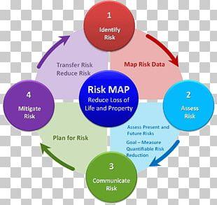 Revenue Cycle Management Risk Management Business Plan PNG