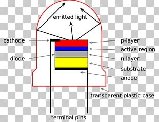 Light-emitting Diode Wiring Diagram PNG