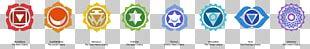 Chakra Symbol Third Eye Sahasrara Ajna PNG