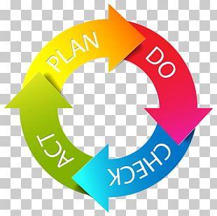 PDCA Plan Management Process PNG