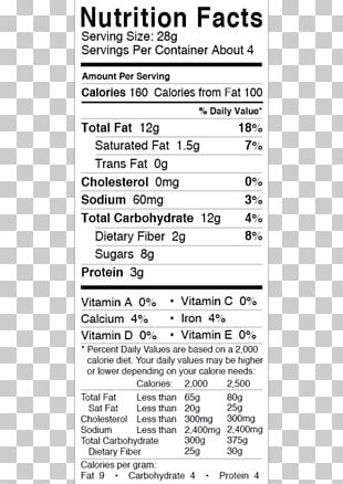 Budweiser Light Beer Nutrition Facts Label Calorie PNG