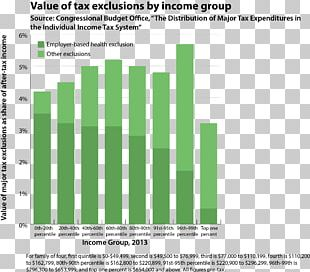 Tax Expenditure Tax Deduction Income Tax PNG