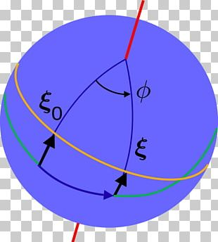 Physics Equations Of Motion Management Circle PNG