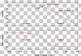 Low-pass Filter Bode Plot Butterworth Filter High-pass Filter Electronic Filter PNG