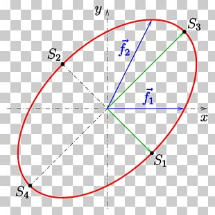 Ellipse Semi-major And Semi-minor Axes Line Circle Hyperbola PNG