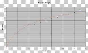 Semi-major And Semi-minor Axes Orbit Diagram Chart Cartesian Coordinate System PNG