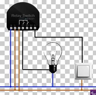 Roller Shutter Fibar Group Home Automation Kits Z-Wave Blaffetuur PNG
