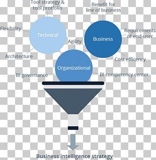 Business Intelligence Organization Information Business Process PNG