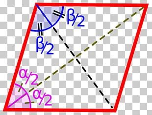 Rhombus Triangle Area Parallelogram PNG