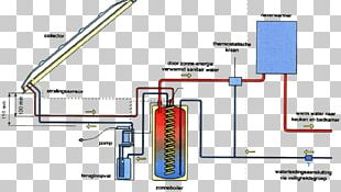 Solar Water Heating Solar Thermal Collector Solar Thermal Energy Solar Energy Solar Power PNG