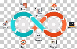 Application Lifecycle Management Agile Software Development Product Lifecycle Application Software PNG