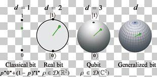Quantum Mechanics Qubit Physics Quantum Information PNG